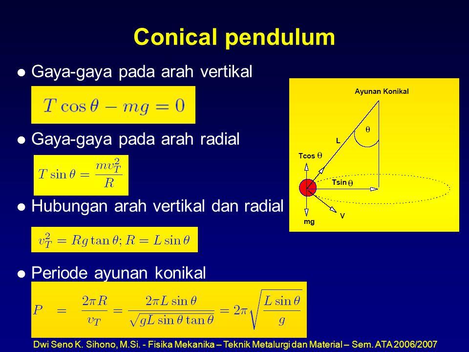 Conical pendulum Gaya-gaya pada arah vertikal