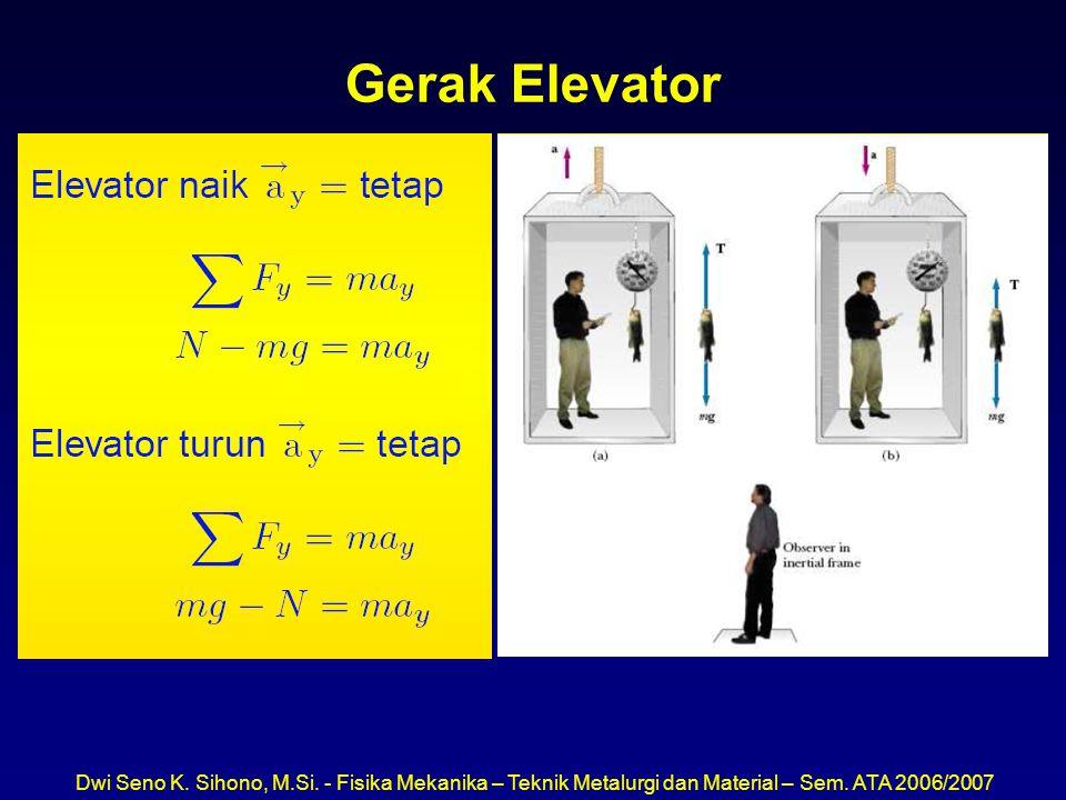 Gerak Elevator