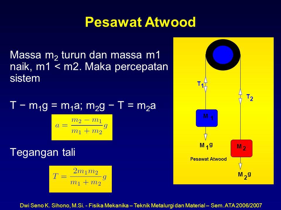 Pesawat Atwood Massa m2 turun dan massa m1 naik, m1 < m2. Maka percepatan sistem. T − m1g = m1a; m2g − T = m2a.