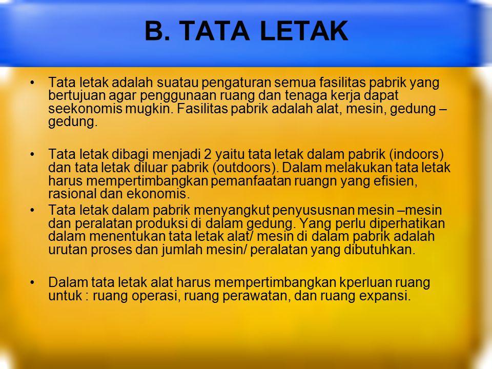 B. TATA LETAK