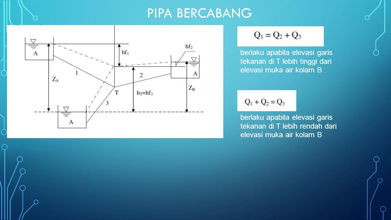 Pipa bercabang berlaku apabila elevasi garis tekanan di T lebih tinggi dari elevasi muka air kolam B.
