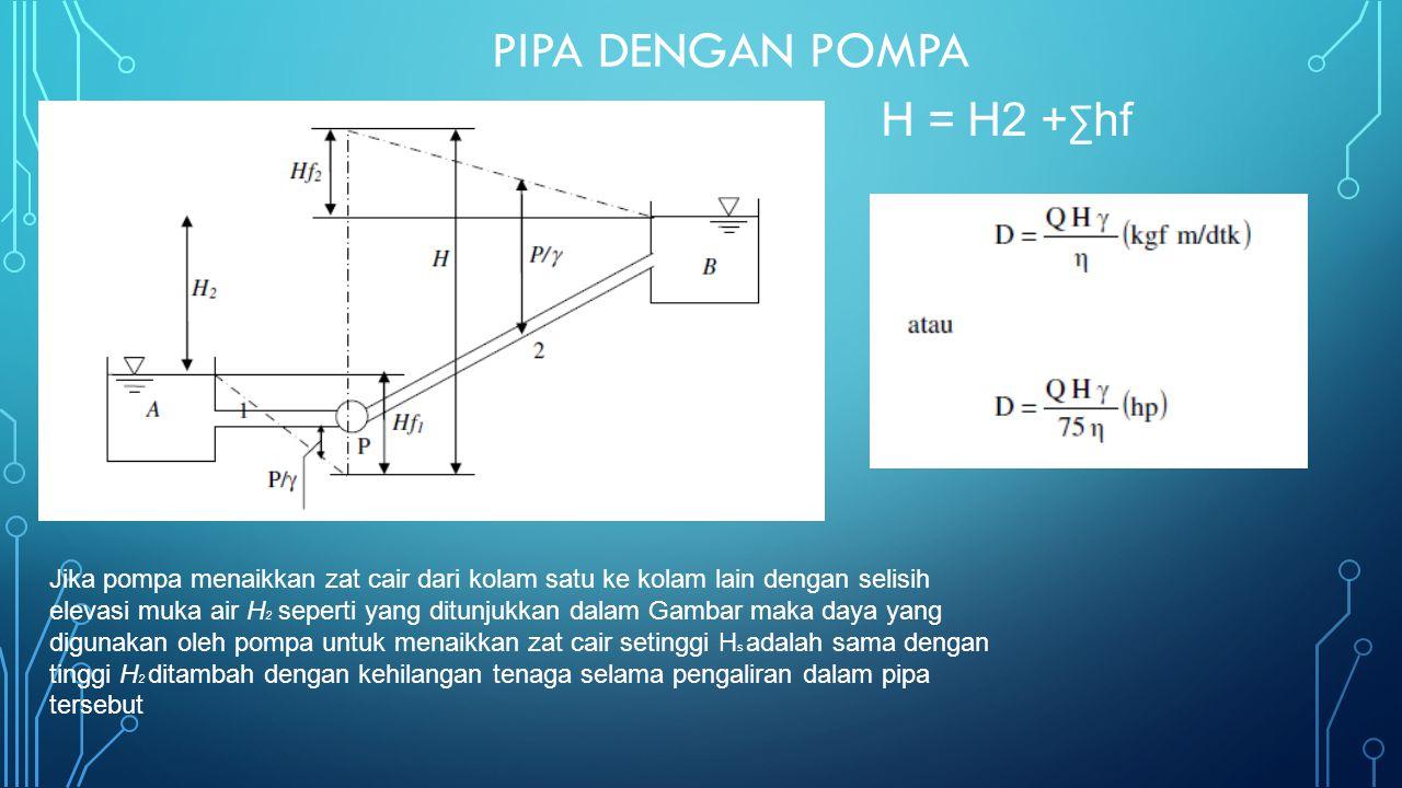 Pipa dengan pompa H = H2 +∑hf
