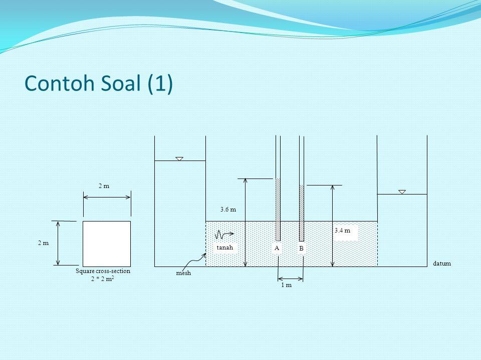Contoh Soal (1) 3.6 m 3.4 m A 1 m B tanah mesh datum 2 m