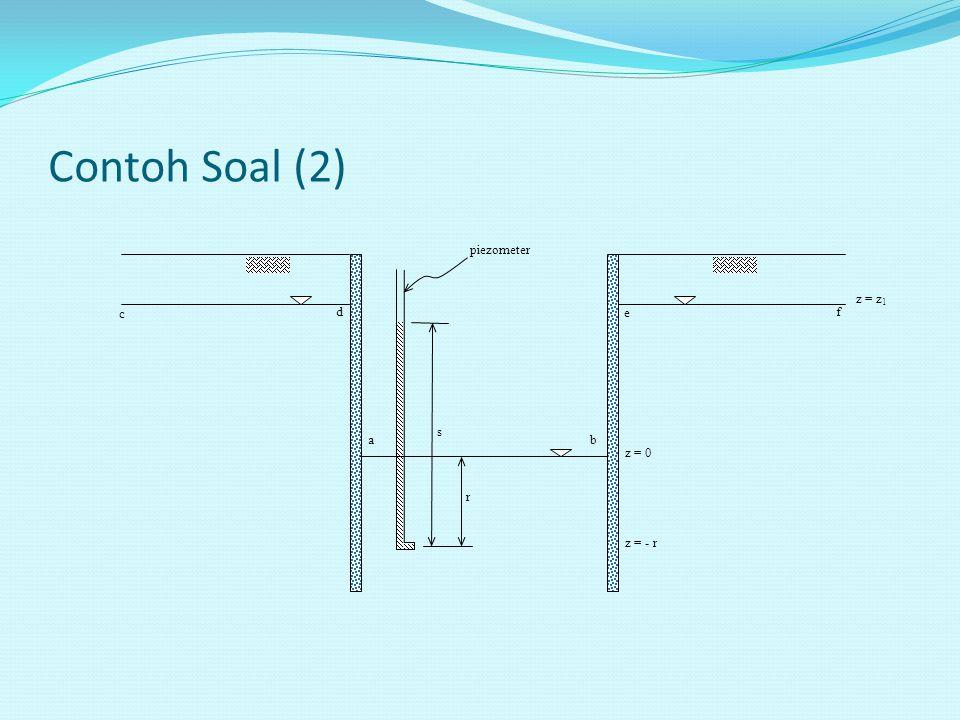Contoh Soal (2) c a b d e f r s z = 0 z = - r z = z1 piezometer