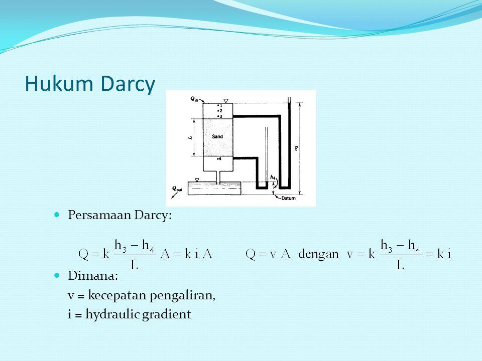 Hukum Darcy Persamaan Darcy: Dimana: v = kecepatan pengaliran,