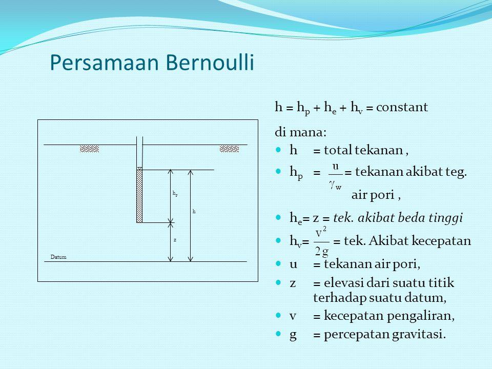 Persamaan Bernoulli h = hp + he + hv = constant di mana:
