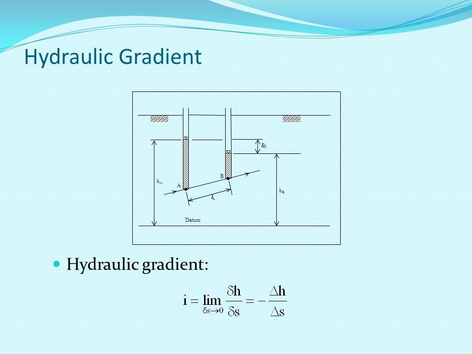 Hydraulic Gradient dh hB hA Datum B A ds Hydraulic gradient: