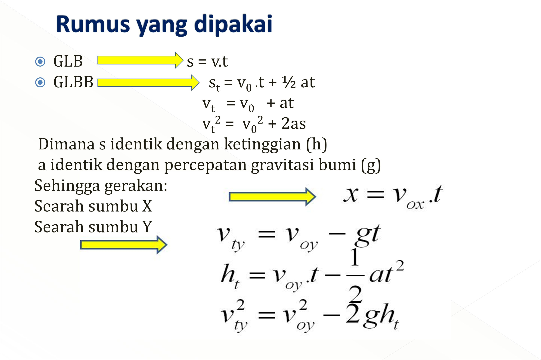 Rumus yang dipakai GLB s = v.t GLBB st = v0 .t + ½ at vt = v0 + at