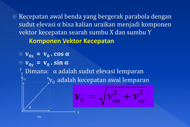 Komponen Vektor Kecepatan