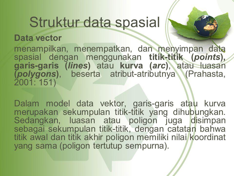 Struktur data spasial Data vector