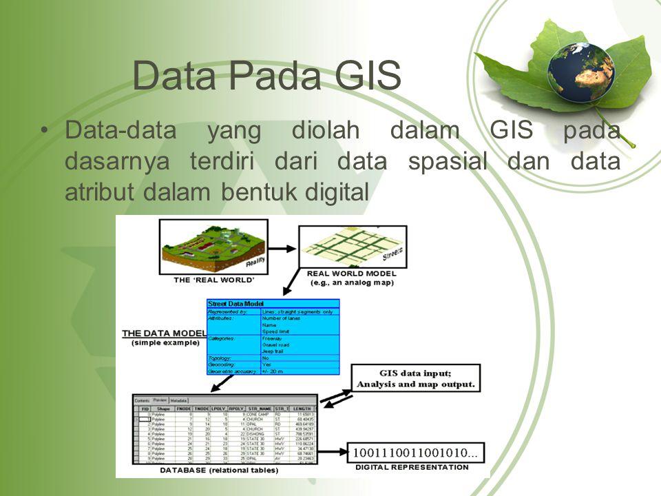 Data Pada GIS Data-data yang diolah dalam GIS pada dasarnya terdiri dari data spasial dan data atribut dalam bentuk digital.