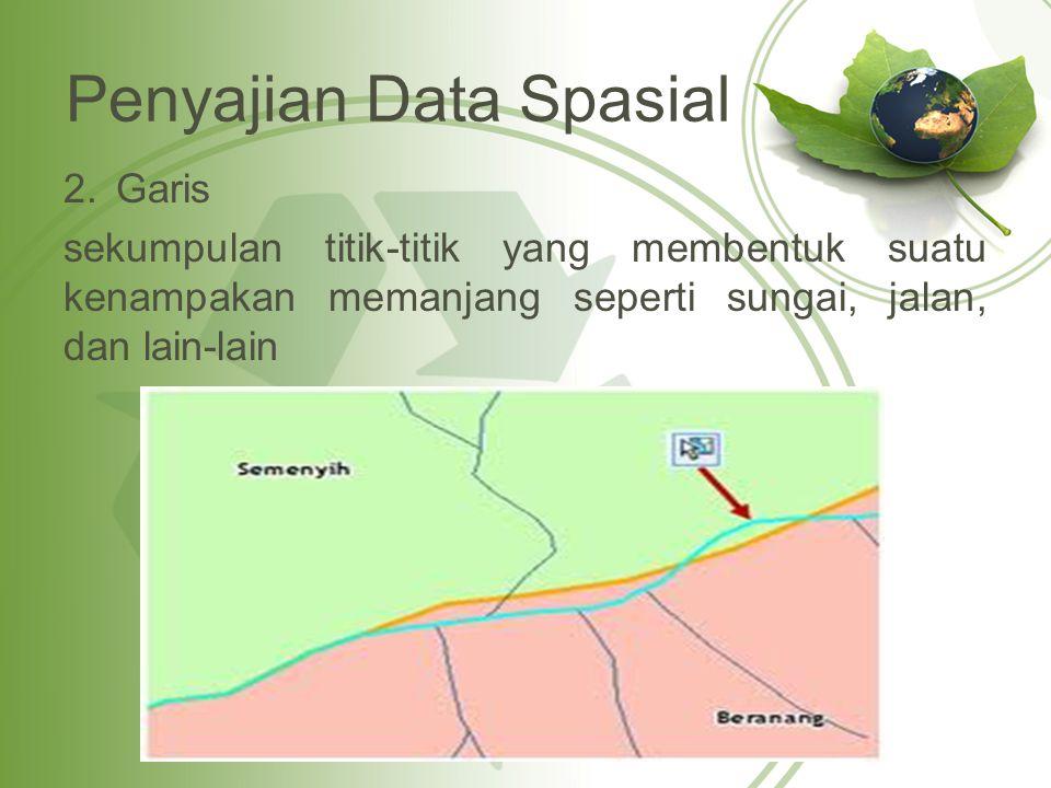 Penyajian Data Spasial