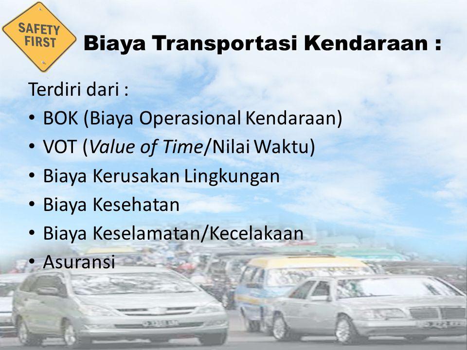 Biaya Transportasi Kendaraan :