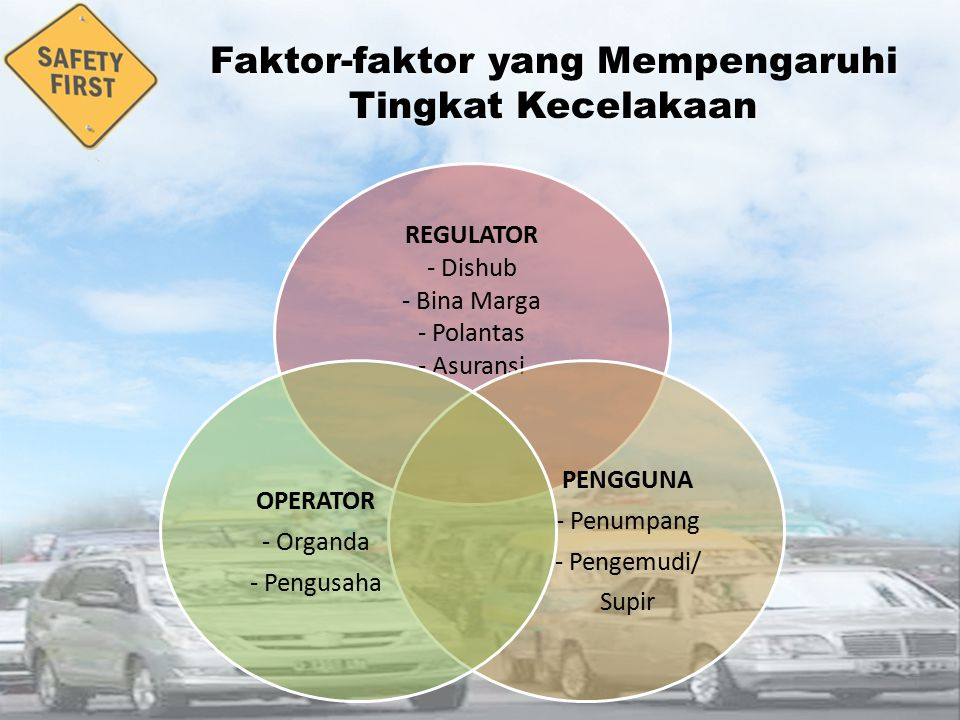 Faktor-faktor yang Mempengaruhi Tingkat Kecelakaan