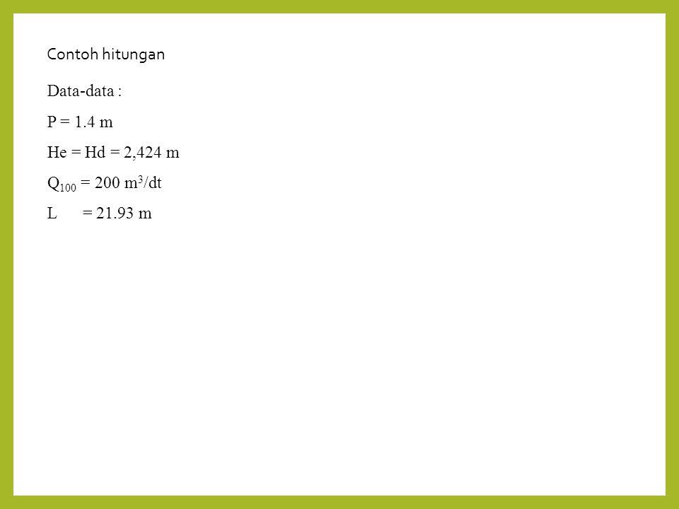 Contoh hitungan Data-data : P = 1.4 m He = Hd = 2,424 m Q100 = 200 m3/dt L = 21.93 m