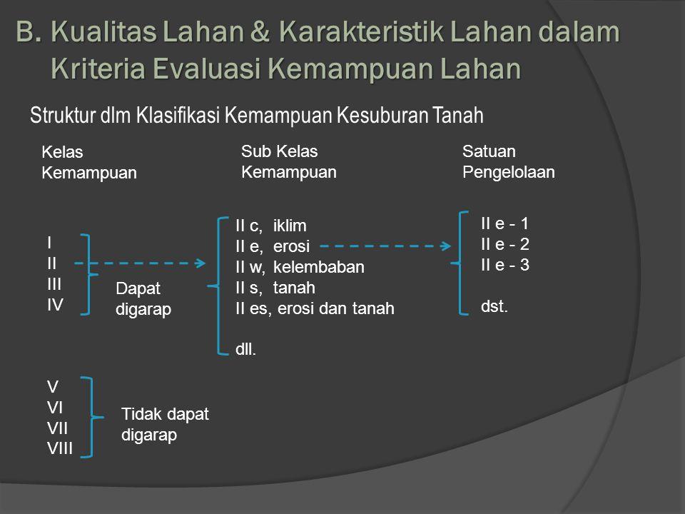 B. Kualitas Lahan & Karakteristik Lahan dalam
