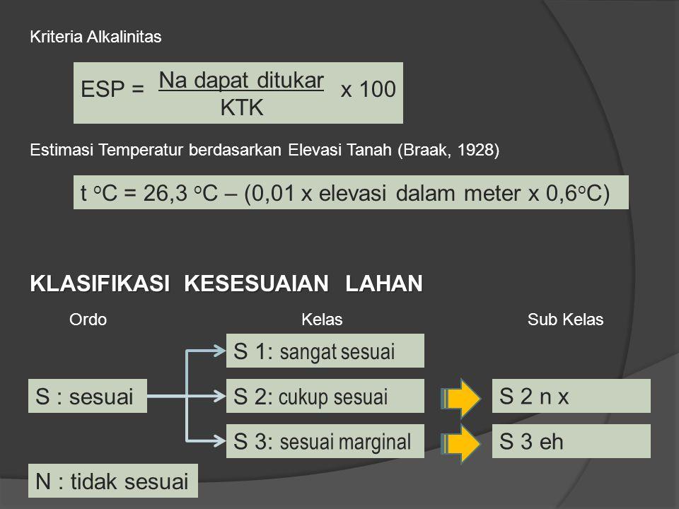 t oC = 26,3 oC – (0,01 x elevasi dalam meter x 0,6oC)