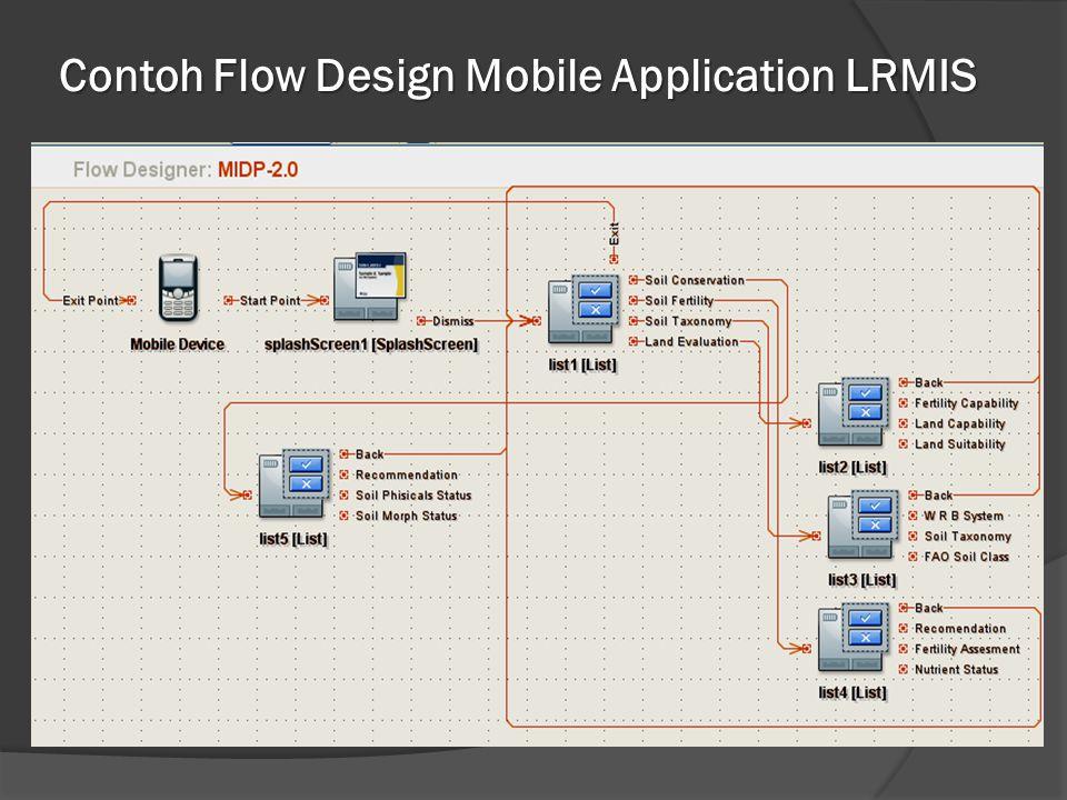 Contoh Flow Design Mobile Application LRMIS