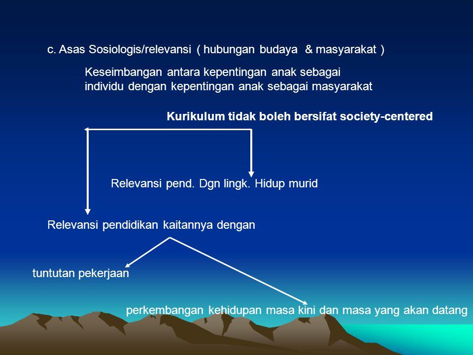 c. Asas Sosiologis/relevansi ( hubungan budaya & masyarakat )