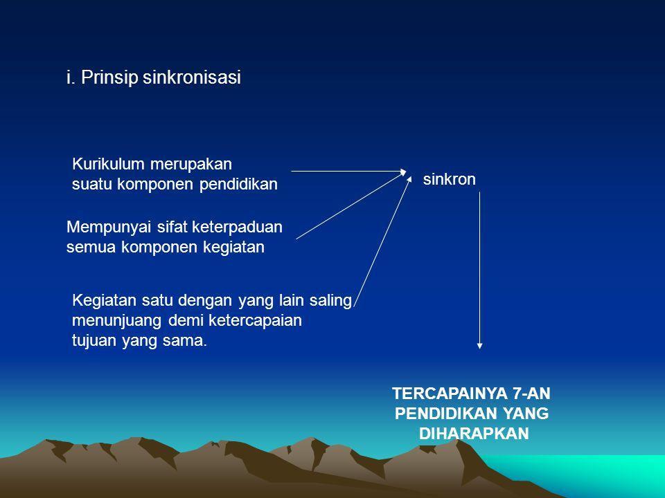 i. Prinsip sinkronisasi