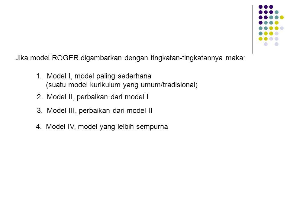 Jika model ROGER digambarkan dengan tingkatan-tingkatannya maka: