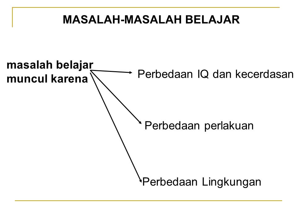 MASALAH-MASALAH BELAJAR