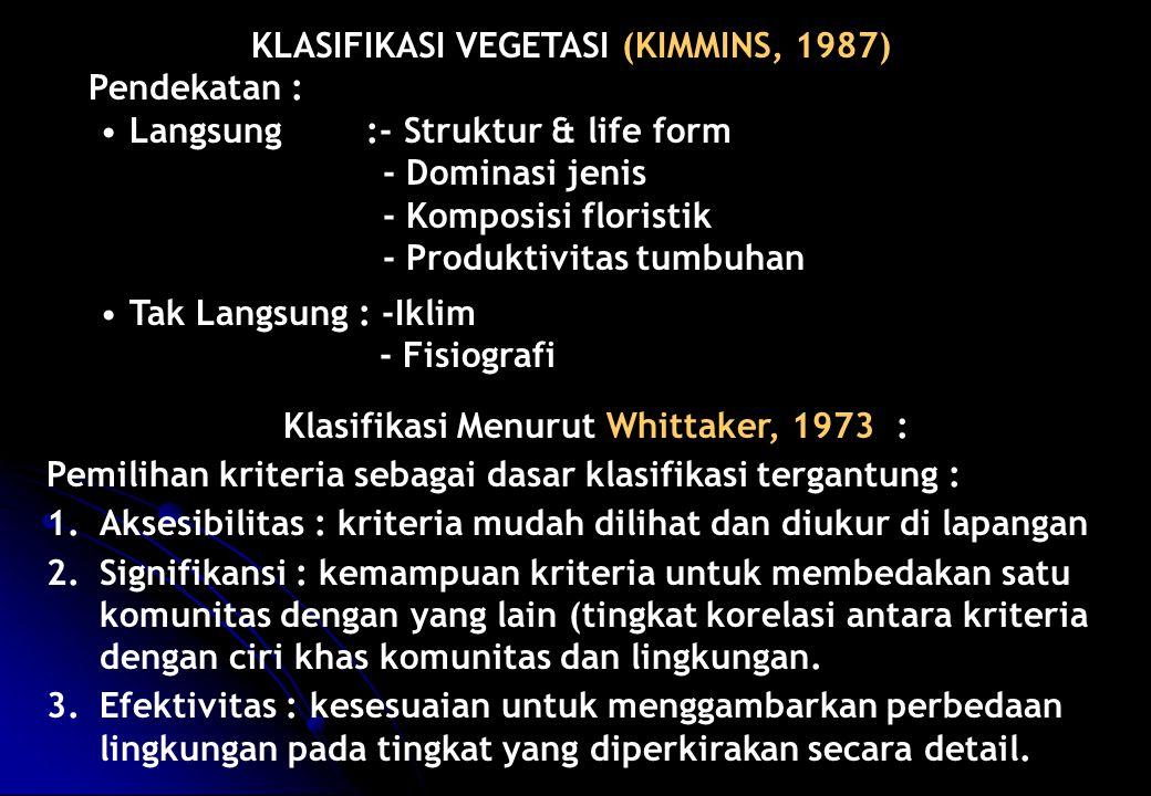 KLASIFIKASI VEGETASI (KIMMINS, 1987)