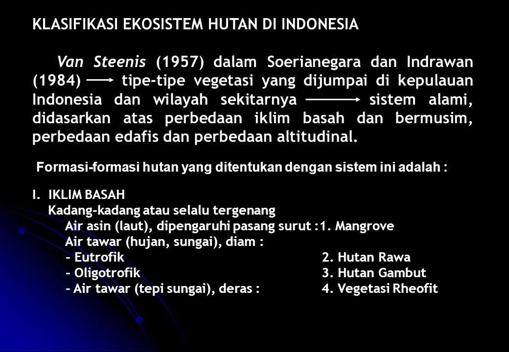 KLASIFIKASI EKOSISTEM HUTAN DI INDONESIA
