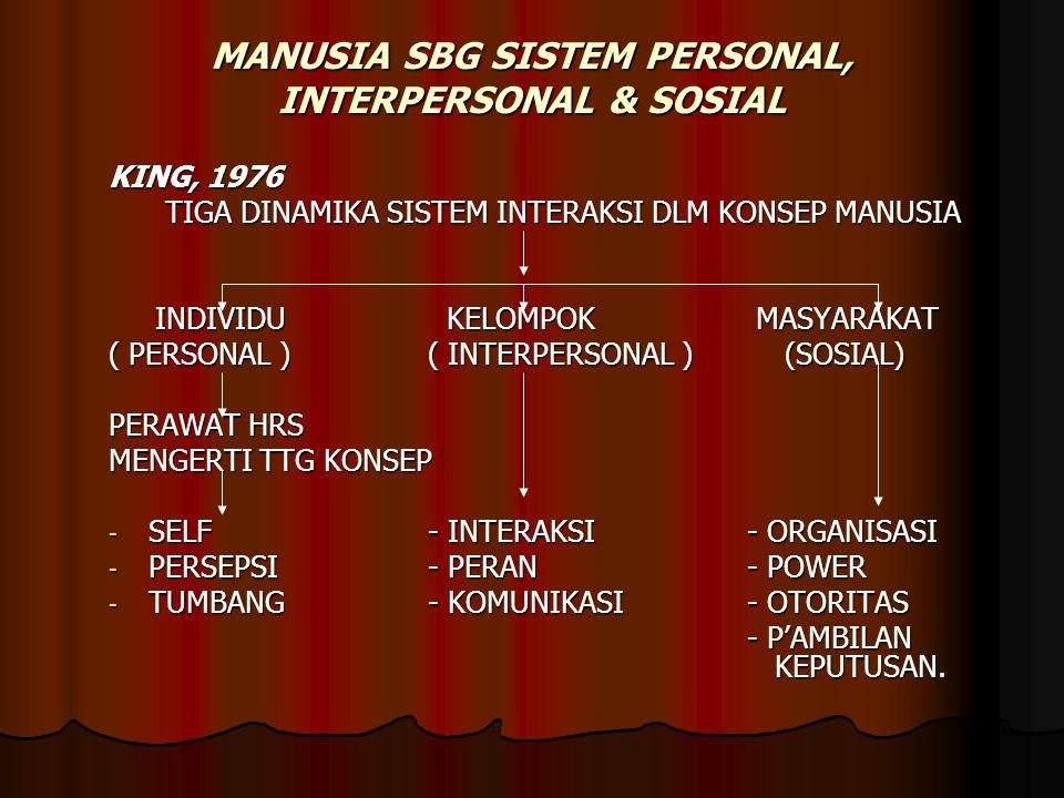 MANUSIA SBG SISTEM PERSONAL, INTERPERSONAL & SOSIAL