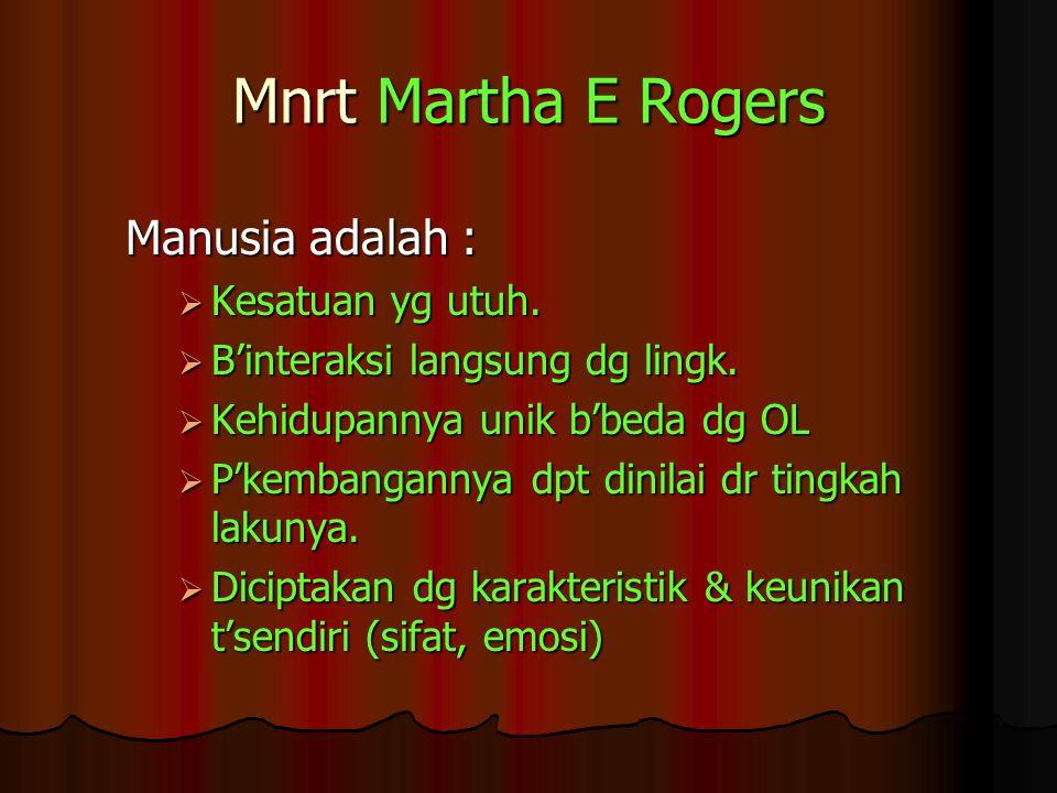Mnrt Martha E Rogers Manusia adalah : Kesatuan yg utuh.