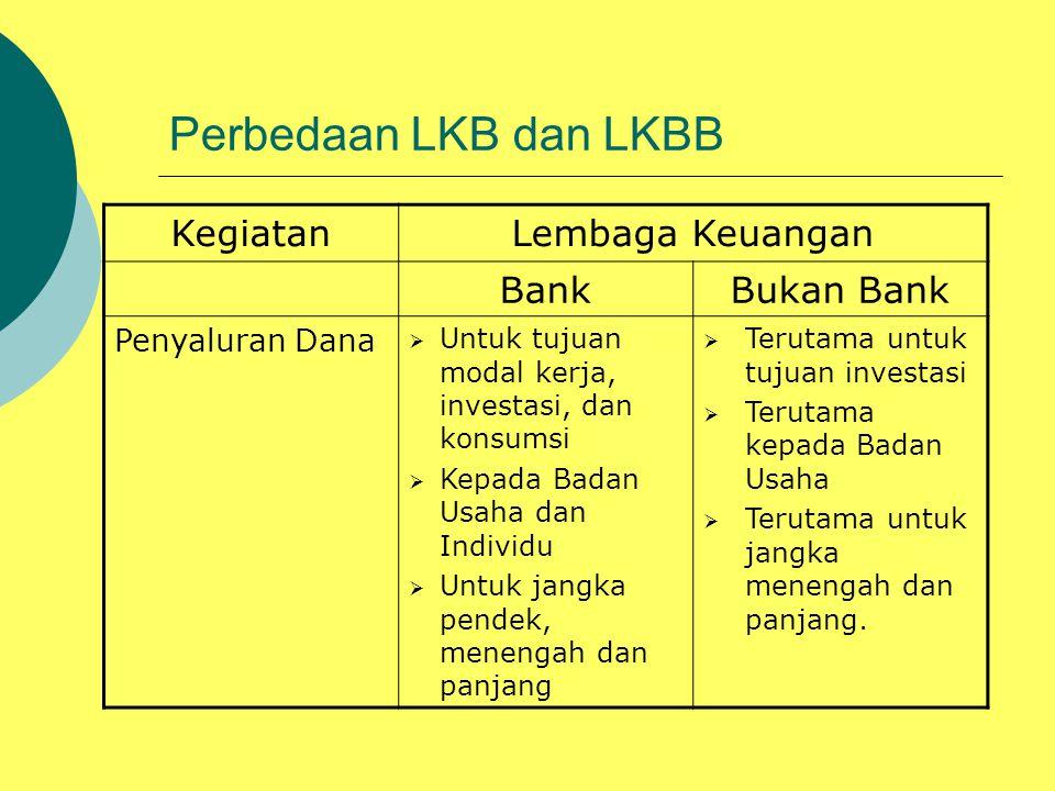 Perbedaan LKB dan LKBB Kegiatan Lembaga Keuangan Bank Bukan Bank