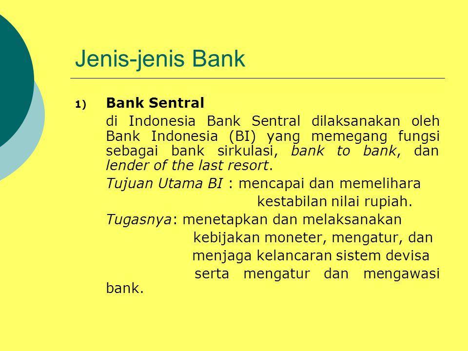 Jenis-jenis Bank Bank Sentral
