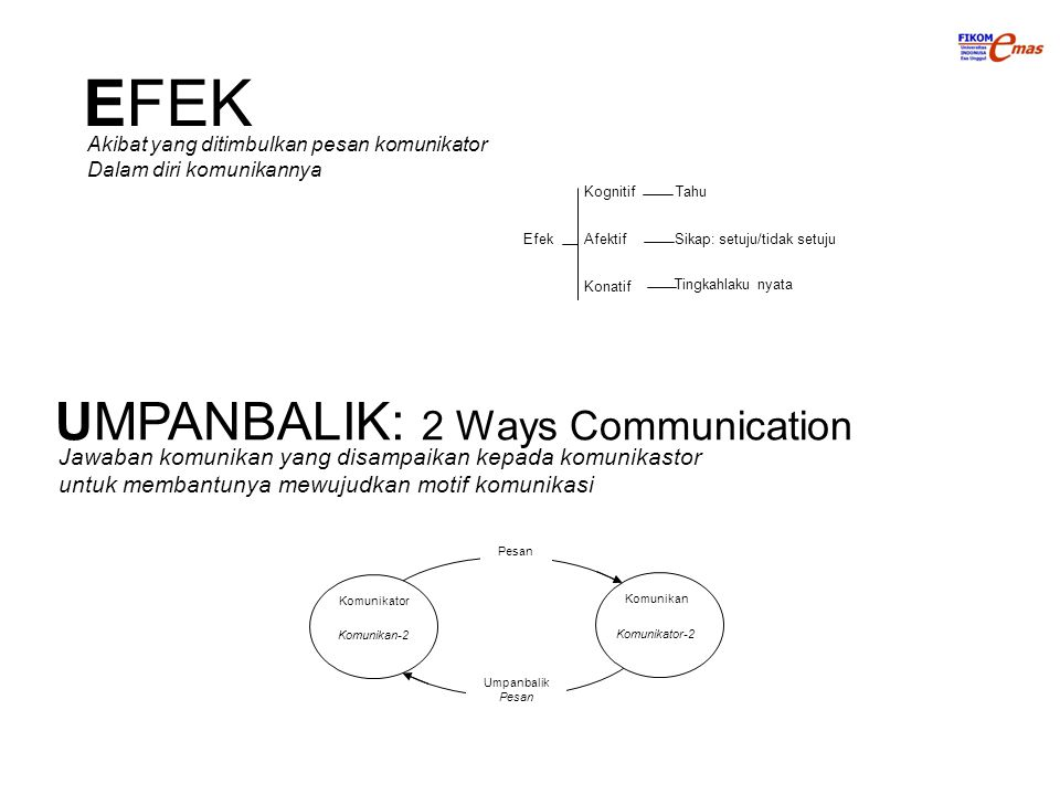 EFEK UMPANBALIK: 2 Ways Communication