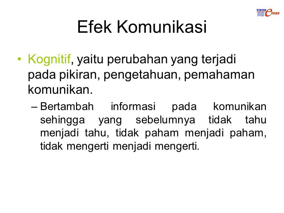 Efek Komunikasi Kognitif, yaitu perubahan yang terjadi pada pikiran, pengetahuan, pemahaman komunikan.