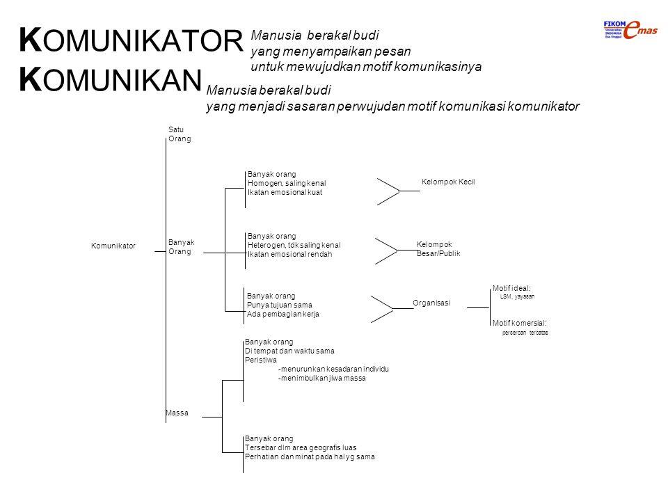 KOMUNIKATOR KOMUNIKAN