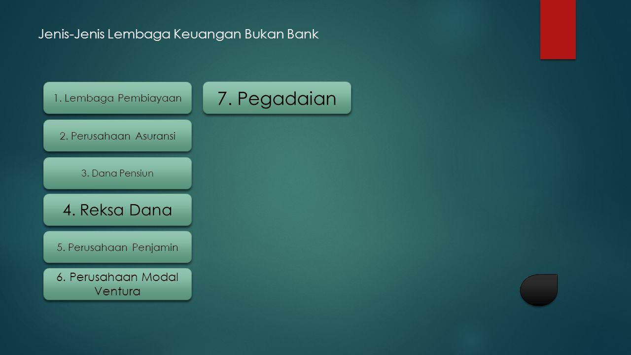 Jenis-Jenis Lembaga Keuangan Bukan Bank