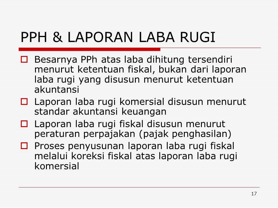 PPH & LAPORAN LABA RUGI