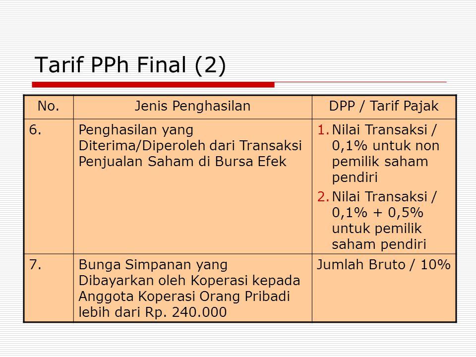 Tarif PPh Final (2) No. Jenis Penghasilan DPP / Tarif Pajak 6.
