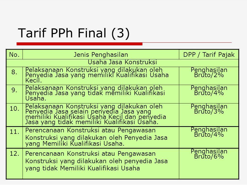 Tarif PPh Final (3) No. Jenis Penghasilan DPP / Tarif Pajak