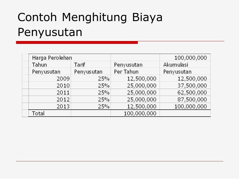 Contoh Menghitung Biaya Penyusutan