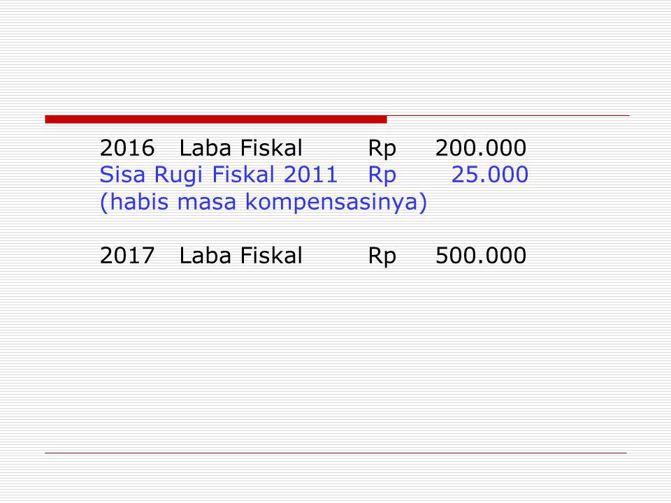 2016 Laba Fiskal Rp 200.000 Sisa Rugi Fiskal 2011 Rp 25.000.