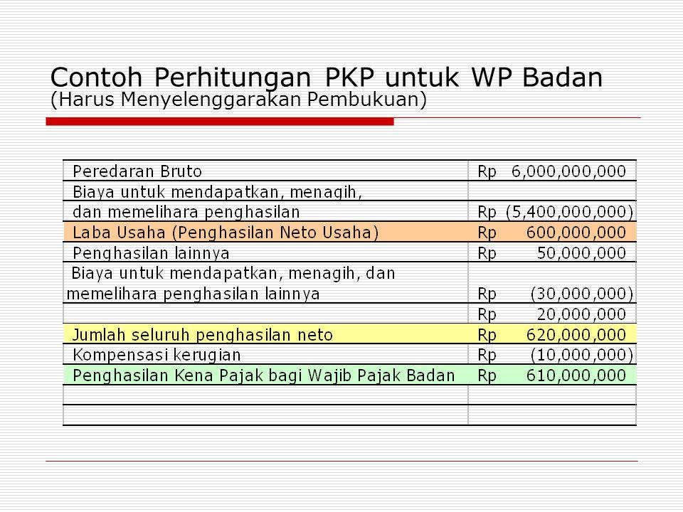Contoh Perhitungan PKP untuk WP Badan (Harus Menyelenggarakan Pembukuan)