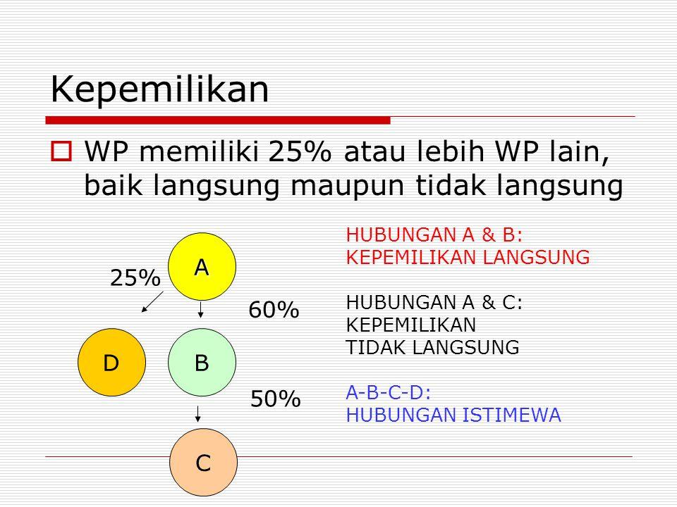 Kepemilikan WP memiliki 25% atau lebih WP lain, baik langsung maupun tidak langsung. HUBUNGAN A & B: