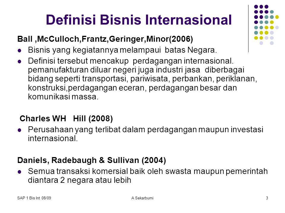 Definisi Bisnis Internasional