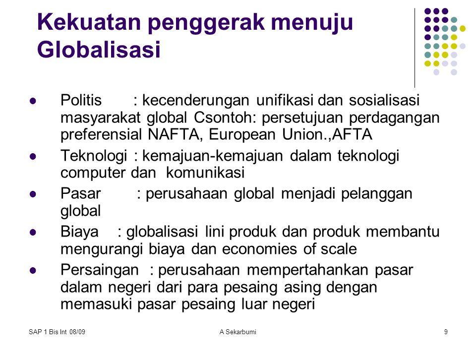 Kekuatan penggerak menuju Globalisasi