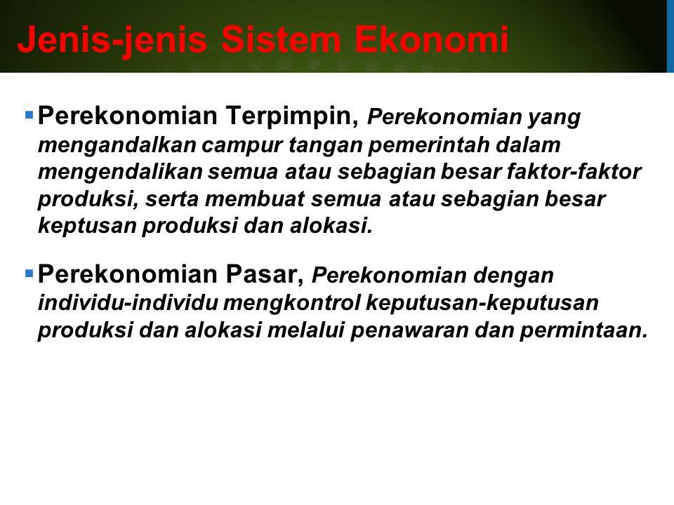 Jenis-jenis Sistem Ekonomi