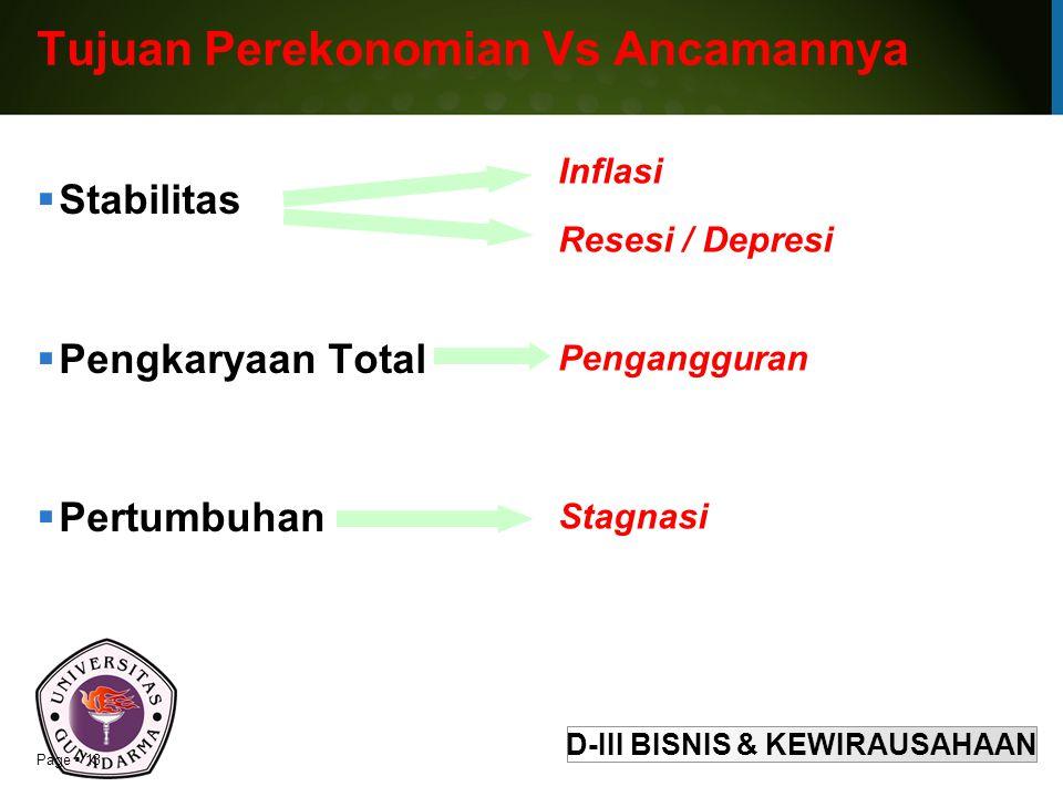 Tujuan Perekonomian Vs Ancamannya
