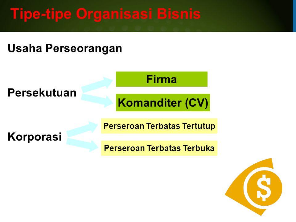Tipe-tipe Organisasi Bisnis