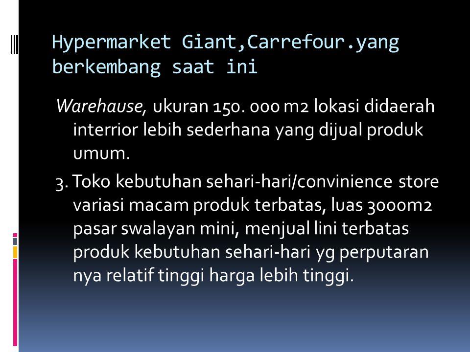 Hypermarket Giant,Carrefour.yang berkembang saat ini