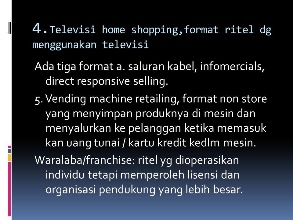4.Televisi home shopping,format ritel dg menggunakan televisi